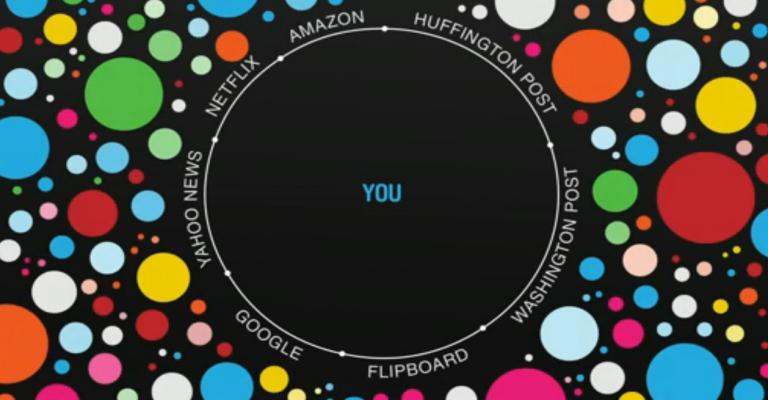 Filtros Burbuja