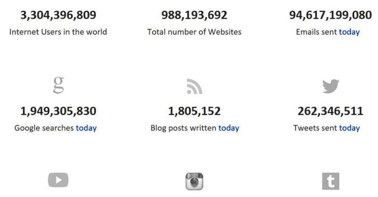 Internet-Live-Stats
