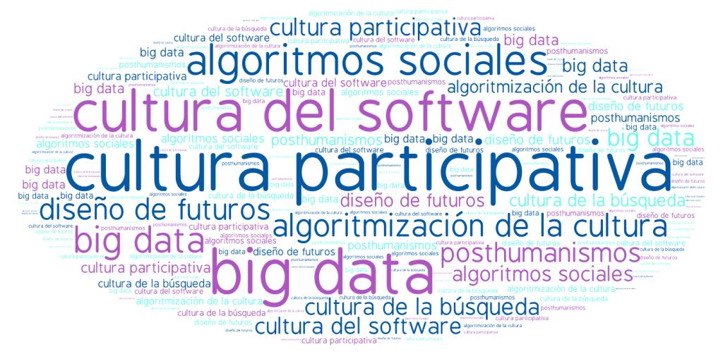 cultura participativa cloud