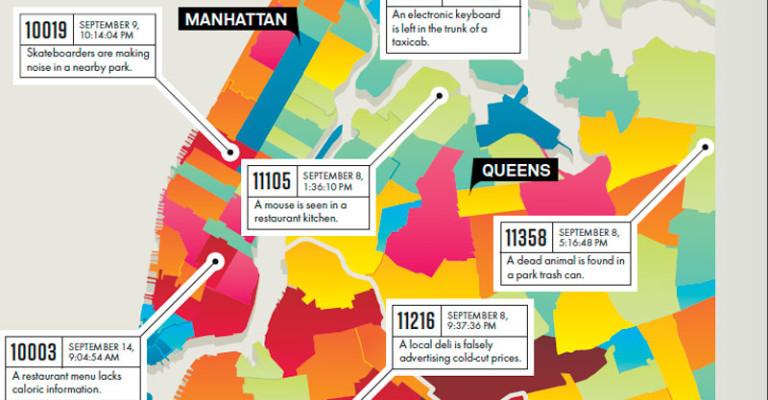 Teórico 4. Algoritmos y ciudades. Huellas del pasado que predicen el futuro.