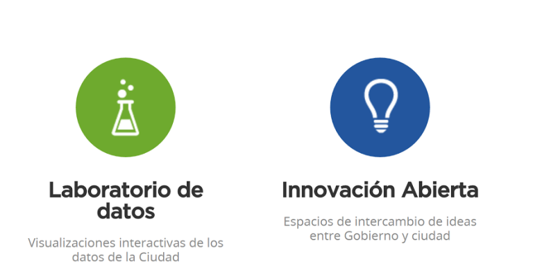 Teórico 5. Open data y ciudades inteligentes.